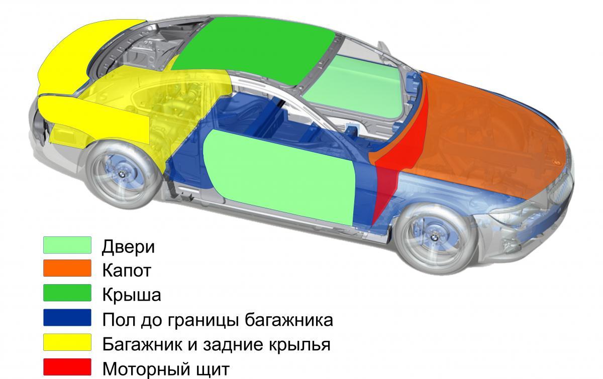 Антишумка авто своими руками